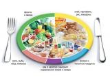 Кафе Оазис - иконка «питание» в Красноармейском